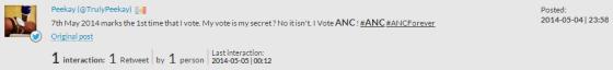 anc vote